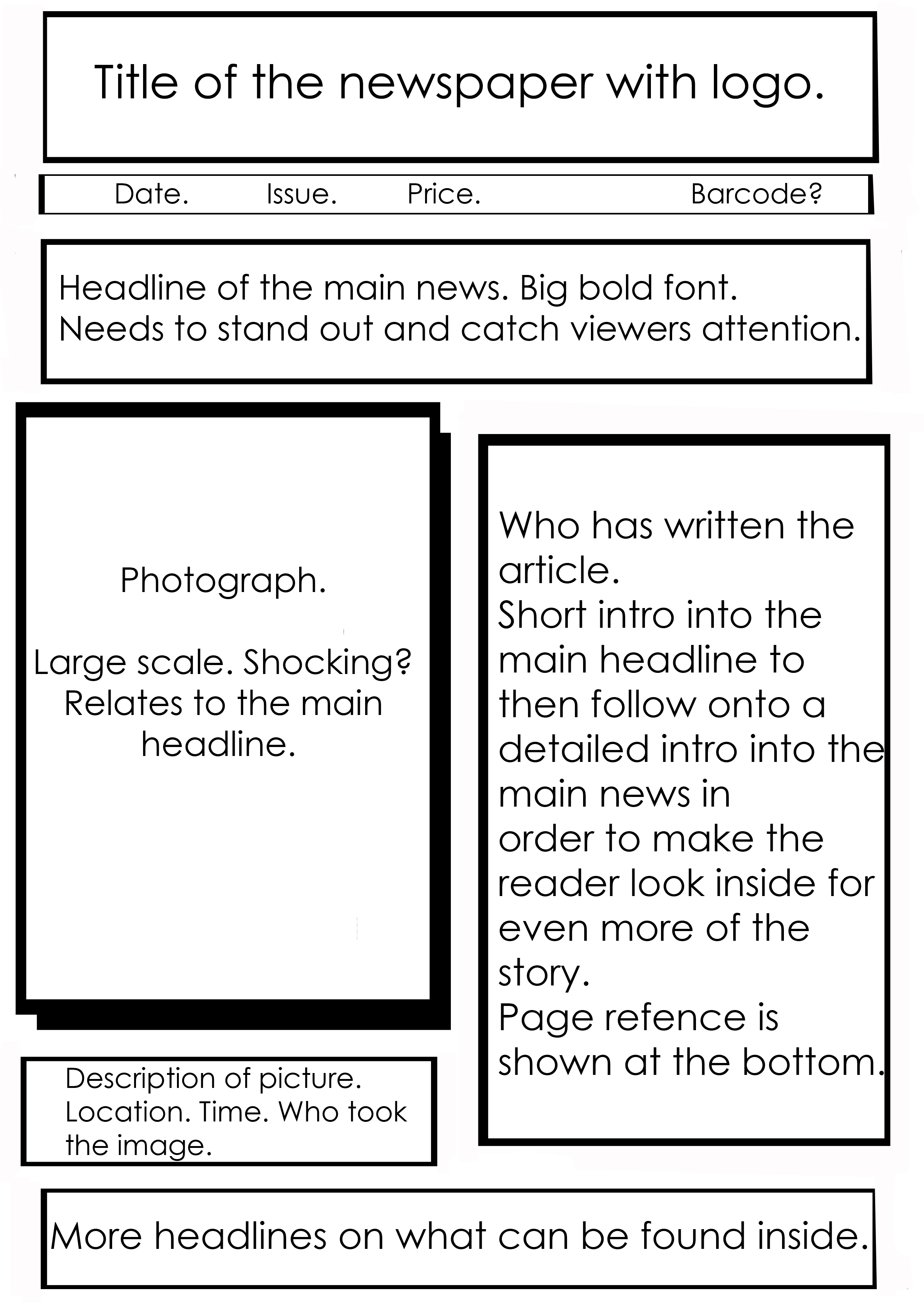 front page layout research paper Method, results, conclusion, and, if needed, future research in the paper  the paper • the page headers should be at the top of the page.